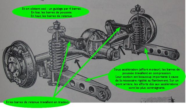 les diff rentes m thodes de guidage des ponts page 3 land rover faq. Black Bedroom Furniture Sets. Home Design Ideas