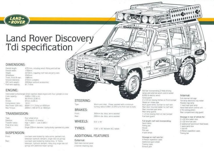 Spec-discovery-camel-trophy.jpg